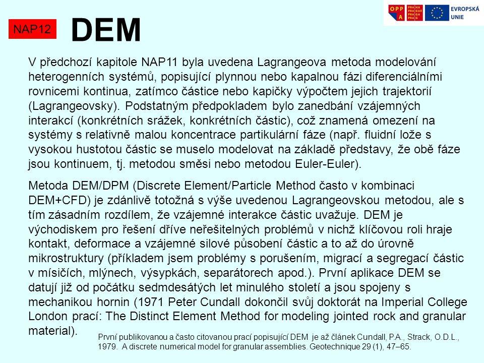 DEM NAP12.