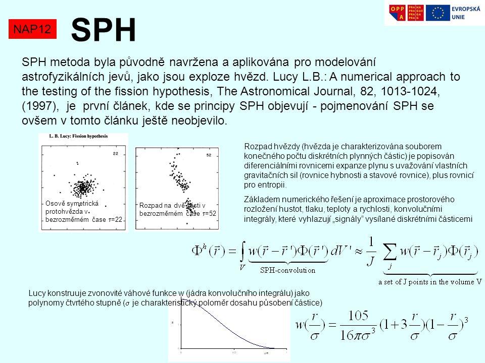 SPH NAP12.