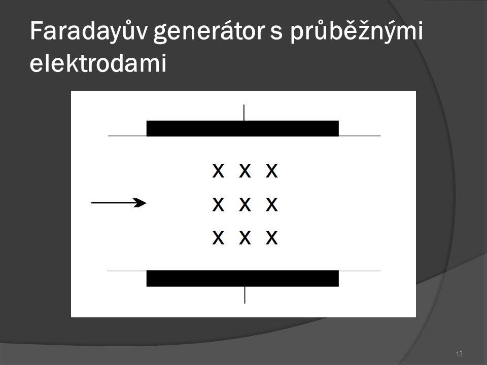 Faradayův generátor s průběžnými elektrodami