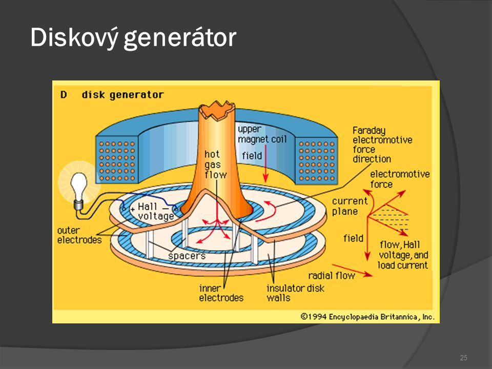 Diskový generátor
