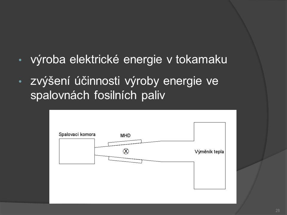 výroba elektrické energie v tokamaku