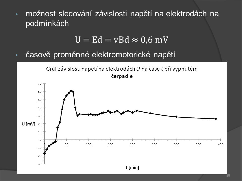možnost sledování závislosti napětí na elektrodách na podmínkách