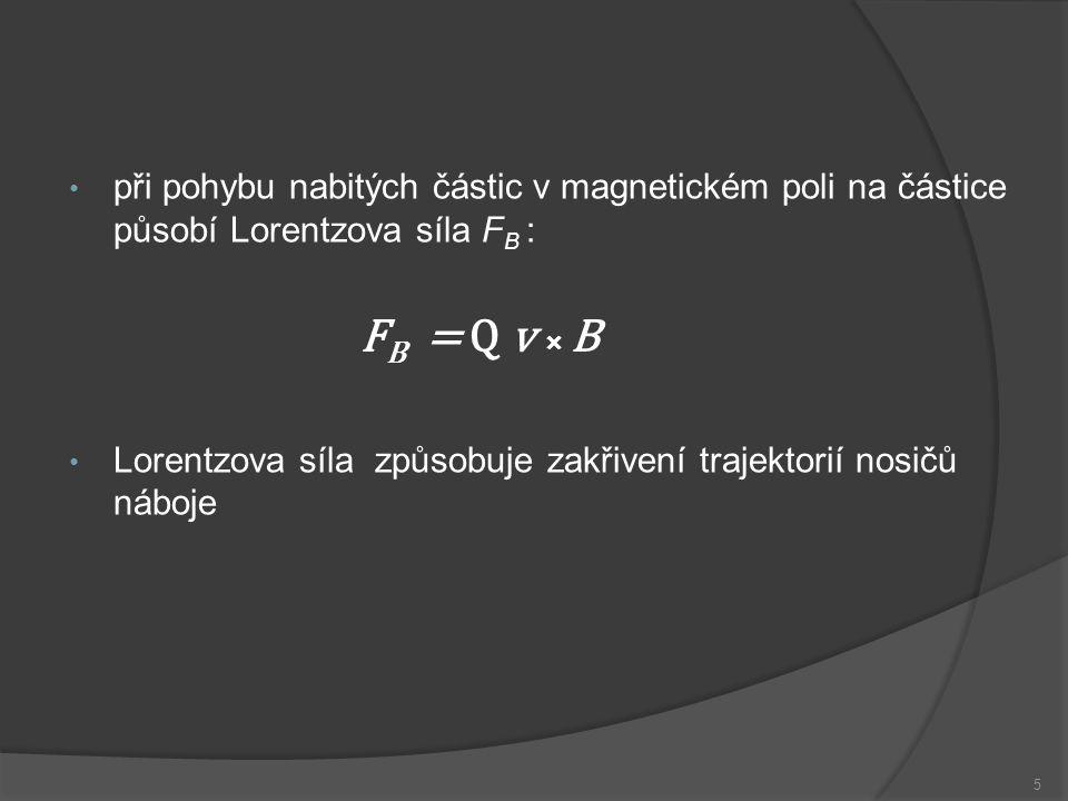 při pohybu nabitých částic v magnetickém poli na částice působí Lorentzova síla FB :