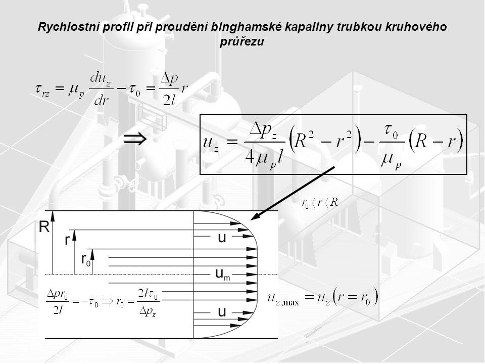 Rychlostní profil při proudění binghamské kapaliny trubkou kruhového průřezu