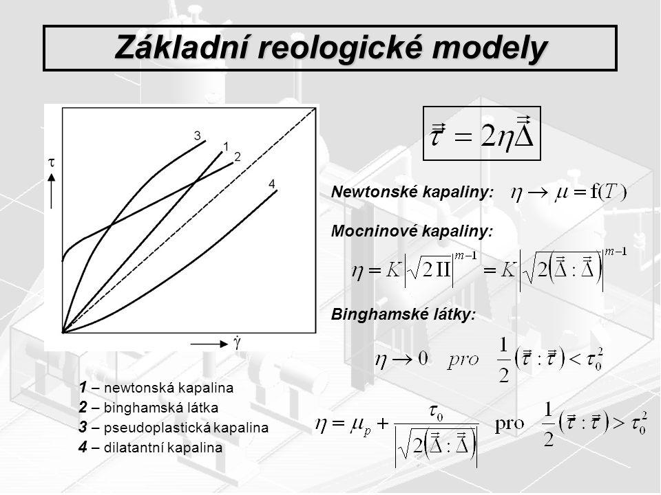 Základní reologické modely