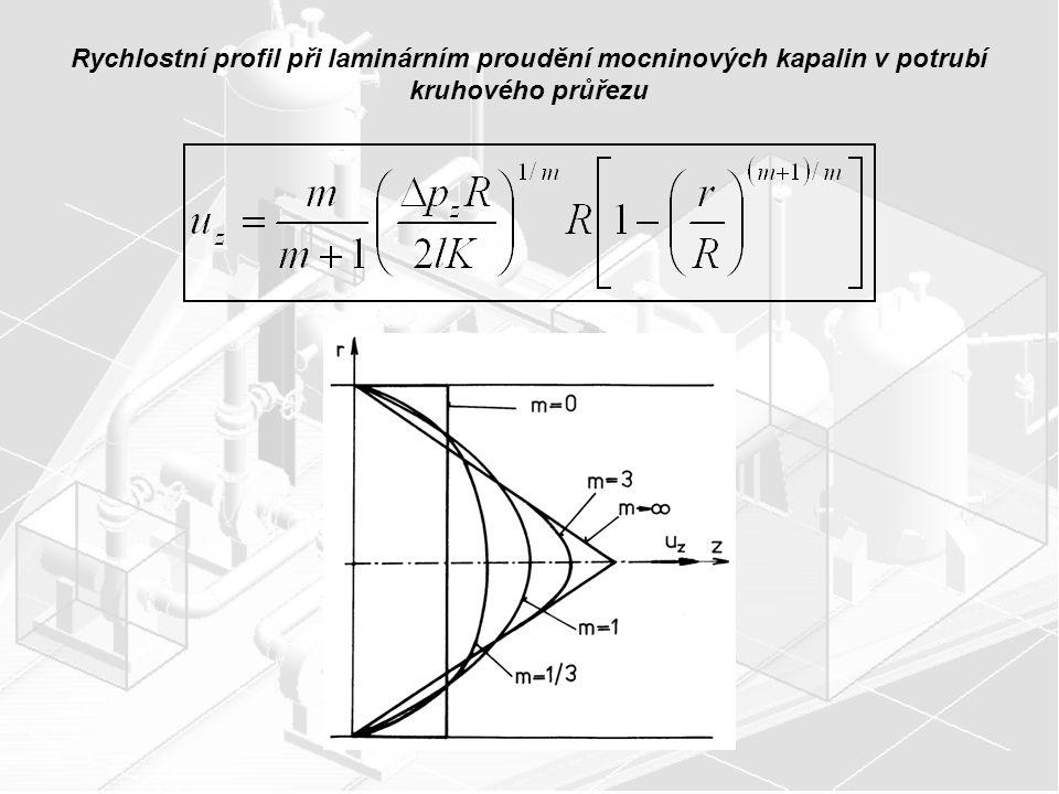 Rychlostní profil při laminárním proudění mocninových kapalin v potrubí kruhového průřezu