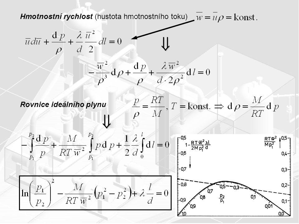   Hmotnostní rychlost (hustota hmotnostního toku)