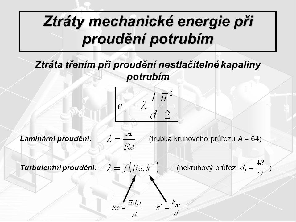 Ztráty mechanické energie při proudění potrubím