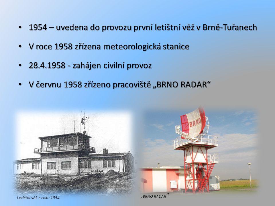 1954 – uvedena do provozu první letištní věž v Brně-Tuřanech