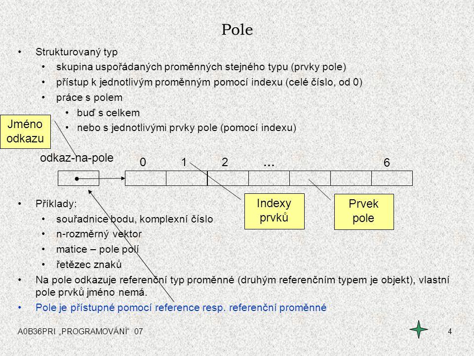Pole Jméno odkazu odkaz-na-pole 1 2 … 6 Indexy prvků Prvek pole