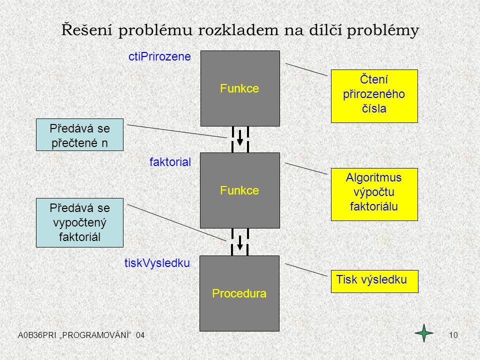 Řešení problému rozkladem na dílčí problémy