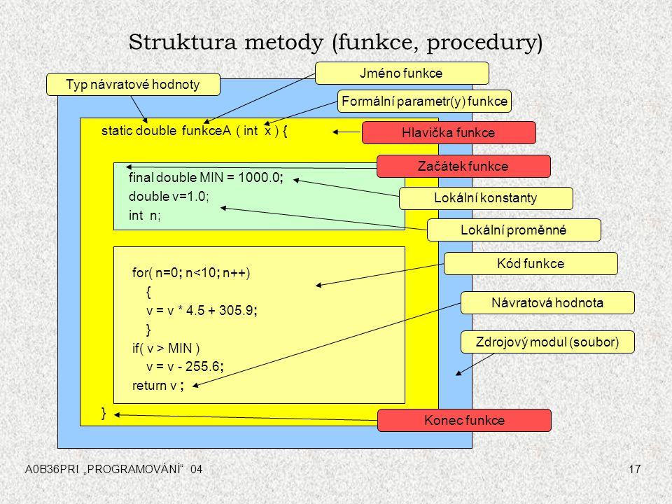 Struktura metody (funkce, procedury)