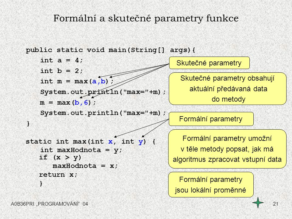 Formální a skutečné parametry funkce