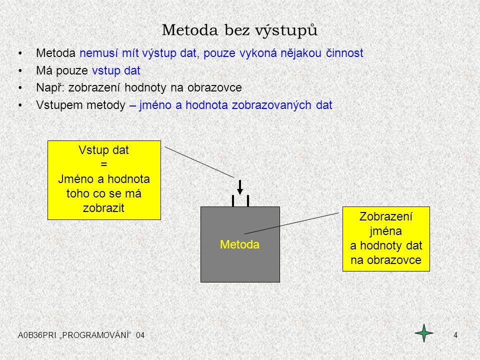 Metoda bez výstupů Metoda nemusí mít výstup dat, pouze vykoná nějakou činnost. Má pouze vstup dat.