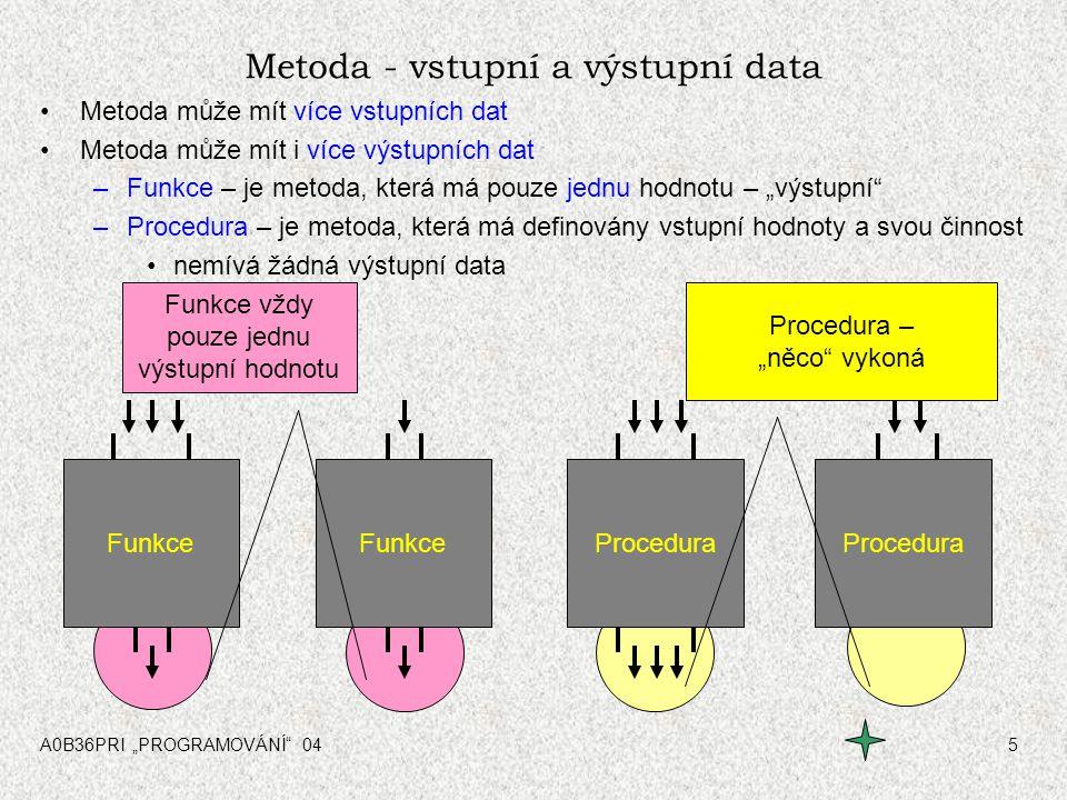 Metoda - vstupní a výstupní data