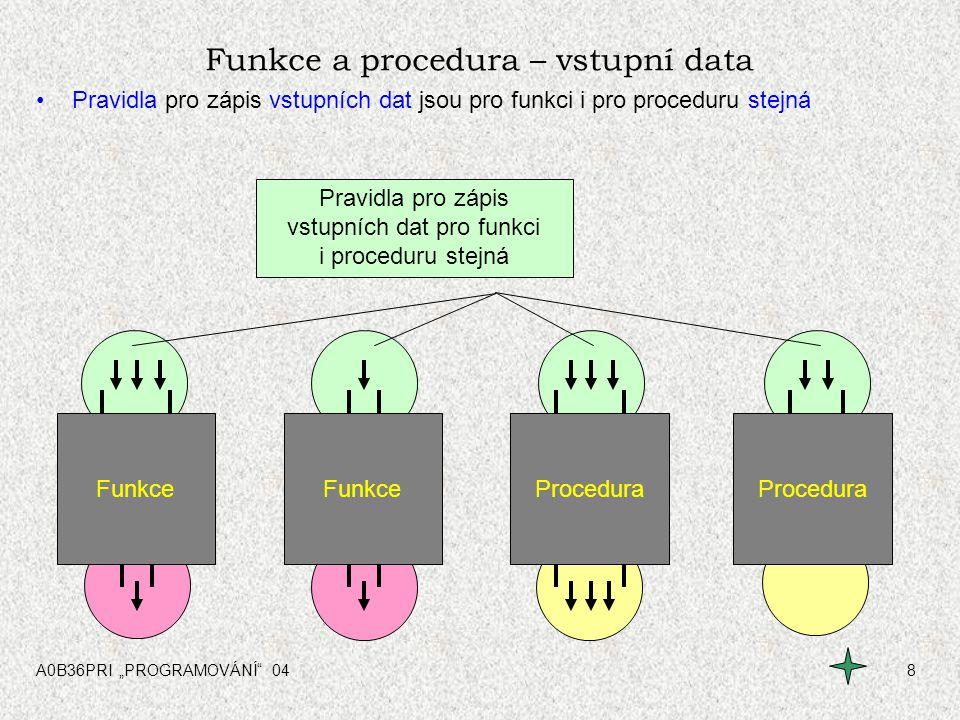 Funkce a procedura – vstupní data