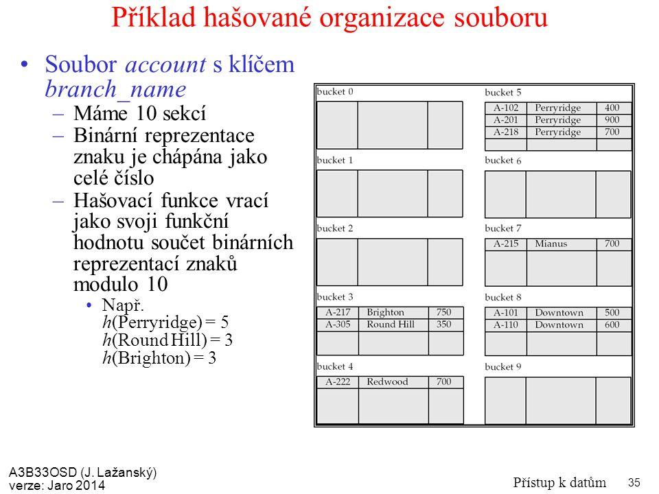 Příklad hašované organizace souboru