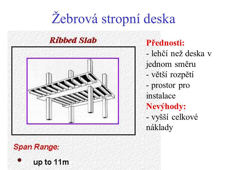 Žebrová stropní deska Přednosti: lehčí než deska v jednom směru