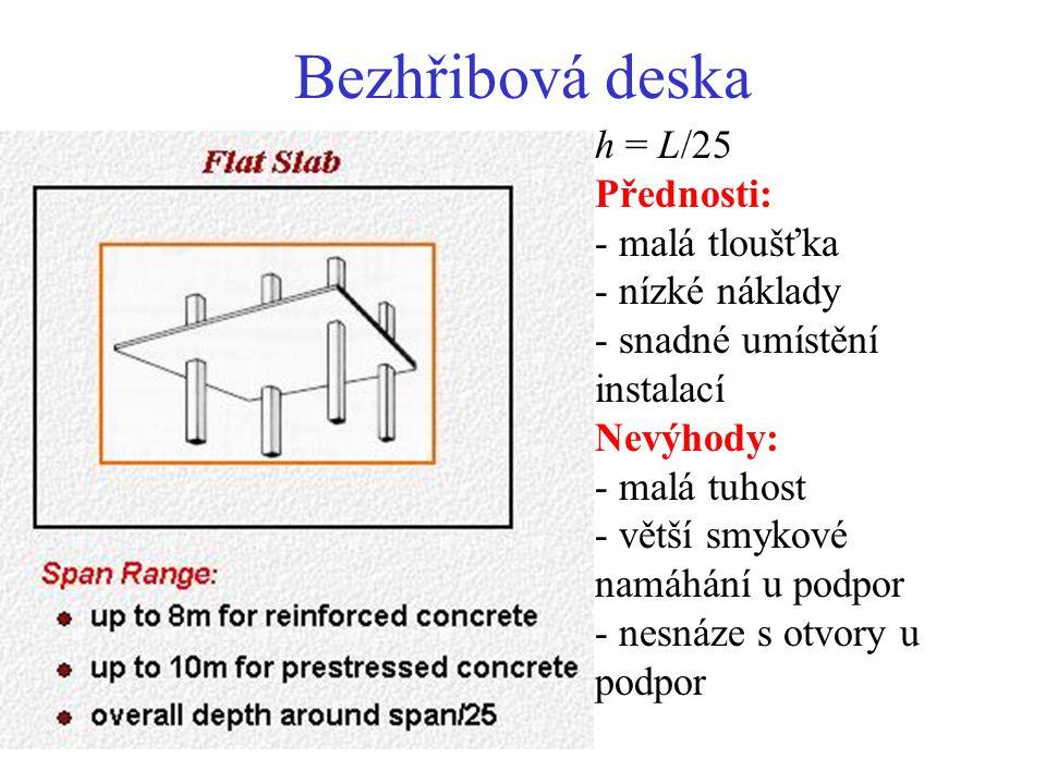 Bezhřibová deska h = L/25 Přednosti: malá tloušťka nízké náklady