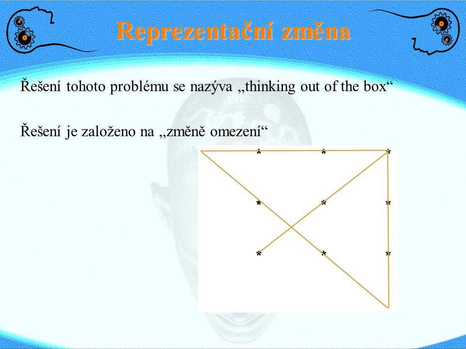 """Reprezentační změna Řešení tohoto problému se nazýva """"thinking out of the box Řešení je založeno na """"změně omezení"""