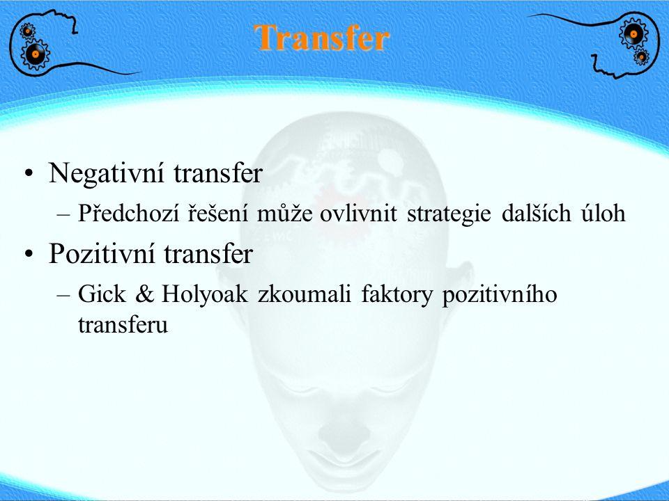 Transfer Negativní transfer Pozitivní transfer