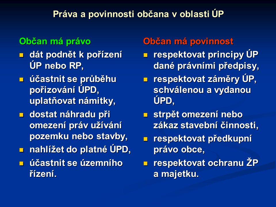Práva a povinnosti občana v oblasti ÚP