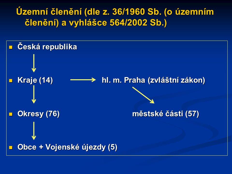 Územní členění (dle z. 36/1960 Sb