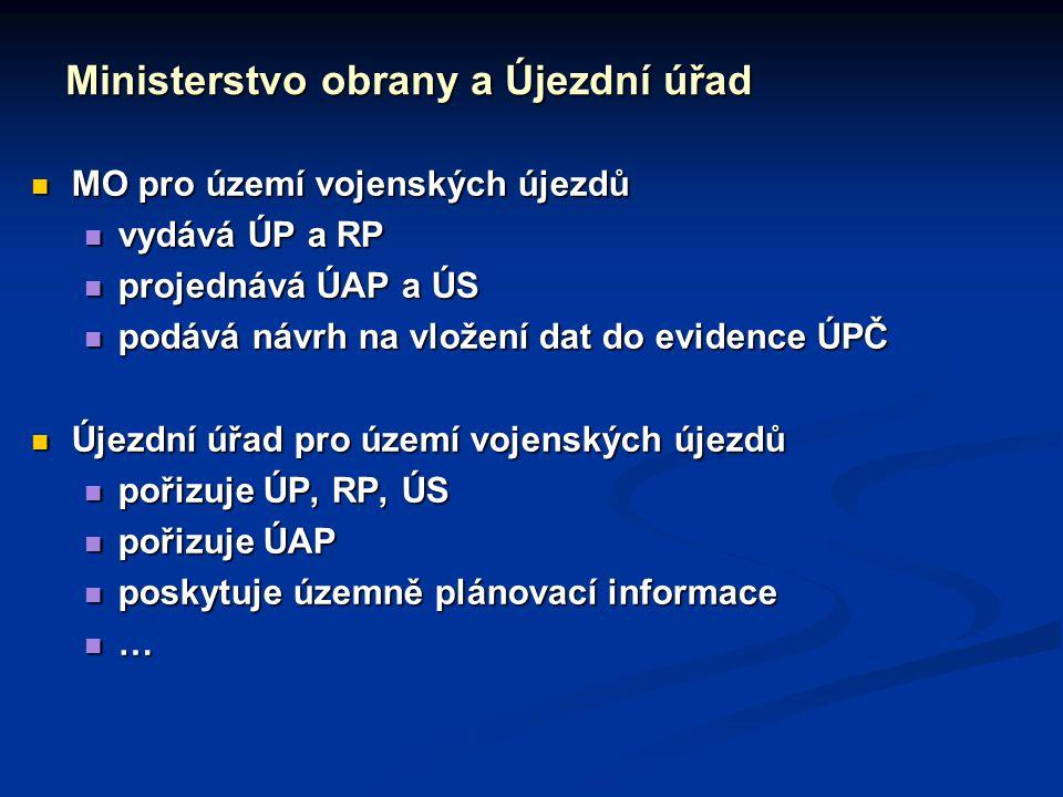 Ministerstvo obrany a Újezdní úřad