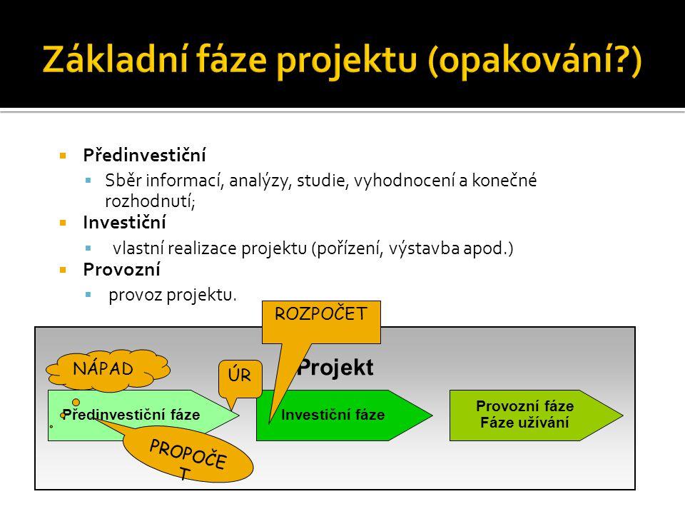 Základní fáze projektu (opakování )