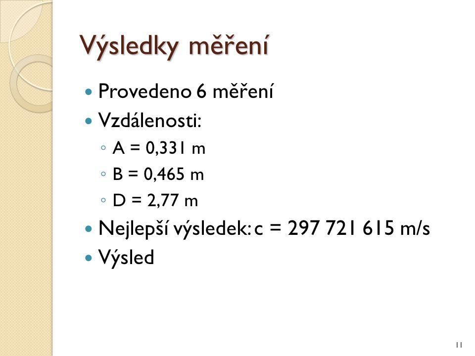 Výsledky měření Provedeno 6 měření Vzdálenosti: