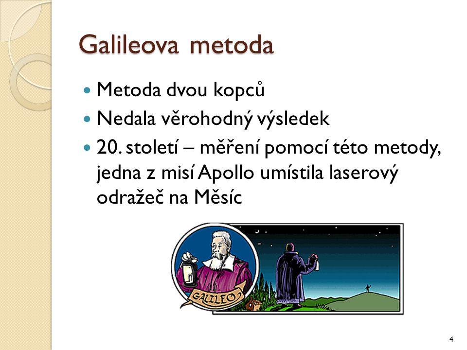 Galileova metoda Metoda dvou kopců Nedala věrohodný výsledek