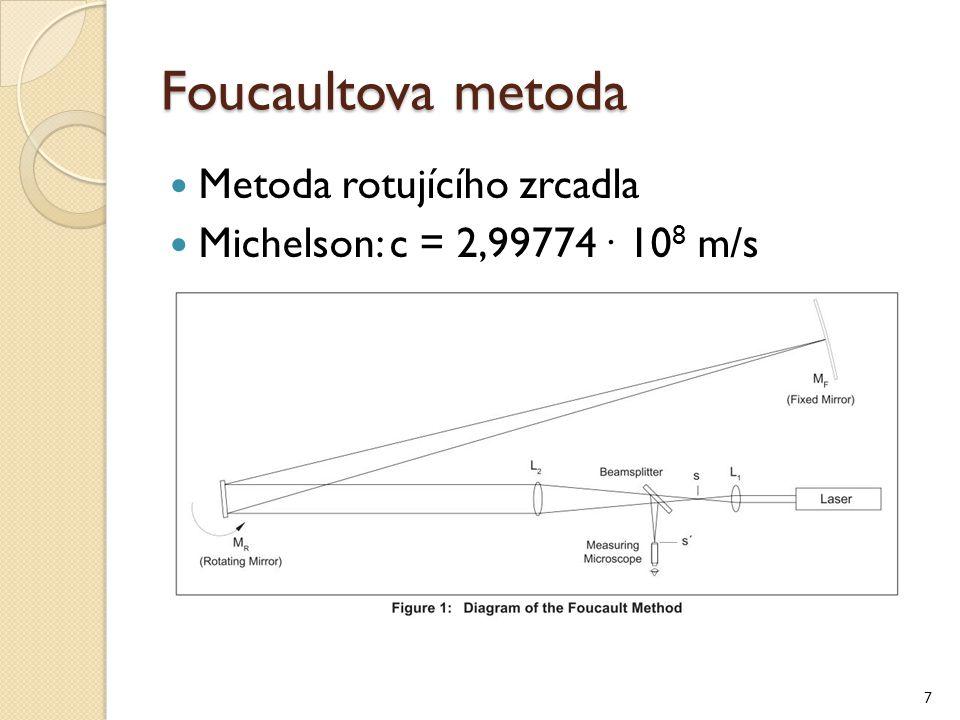 Foucaultova metoda Metoda rotujícího zrcadla
