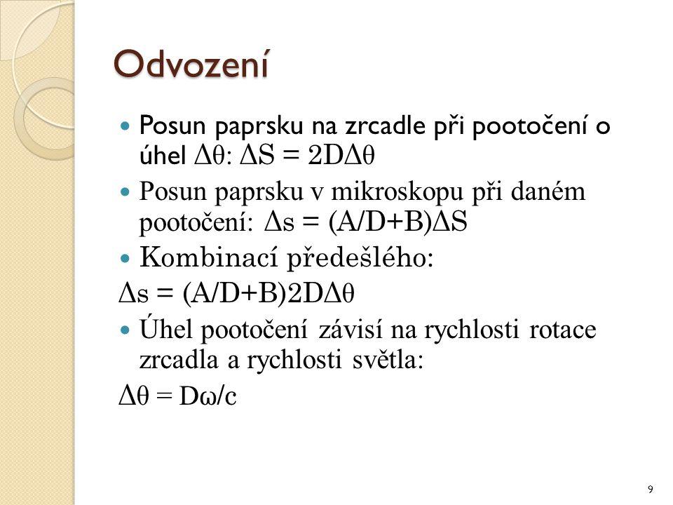 Odvození Posun paprsku na zrcadle při pootočení o úhel Δθ: ΔS = 2DΔθ