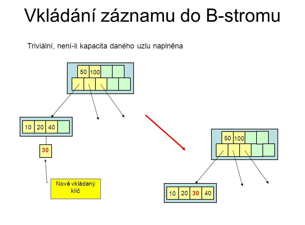 Vkládání záznamu do B-stromu
