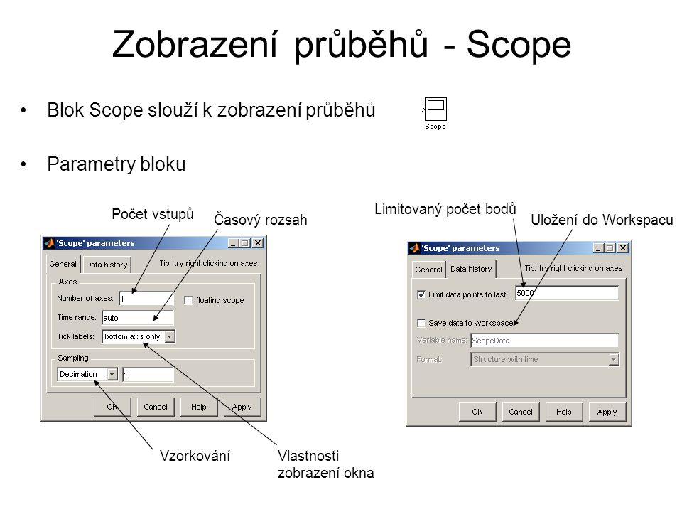 Zobrazení průběhů - Scope