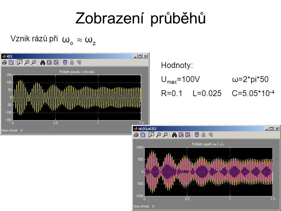 Zobrazení průběhů Vznik rázů při Hodnoty: Umax=100V ω=2*pi*50