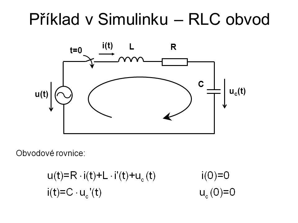 Příklad v Simulinku – RLC obvod