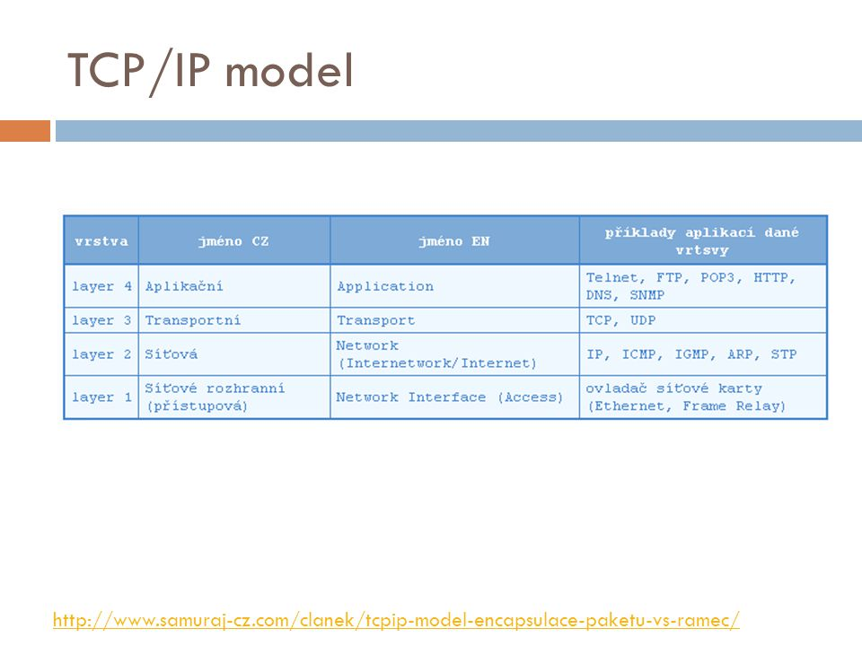 TCP/IP model http://www.samuraj-cz.com/clanek/tcpip-model-encapsulace-paketu-vs-ramec/