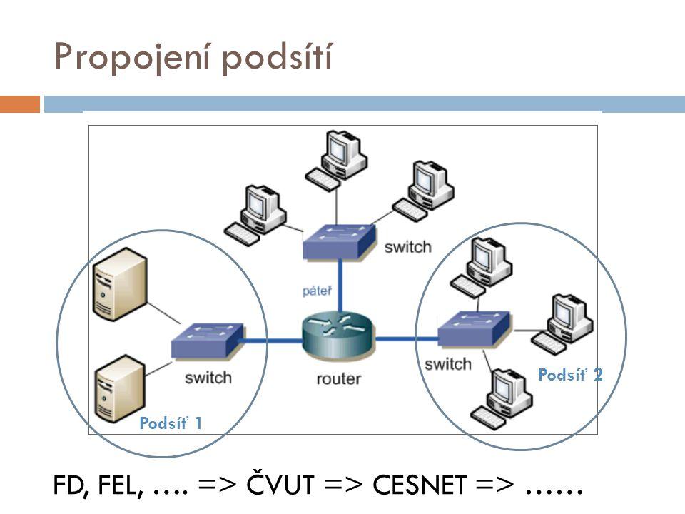 Propojení podsítí FD, FEL, …. => ČVUT => CESNET => ……
