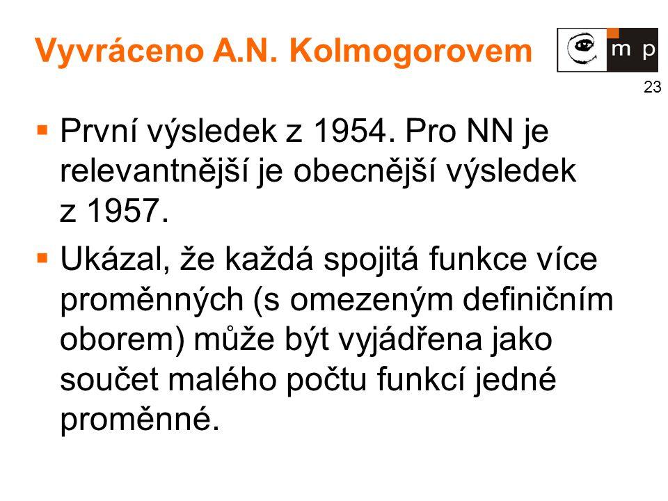 Vyvráceno A.N. Kolmogorovem