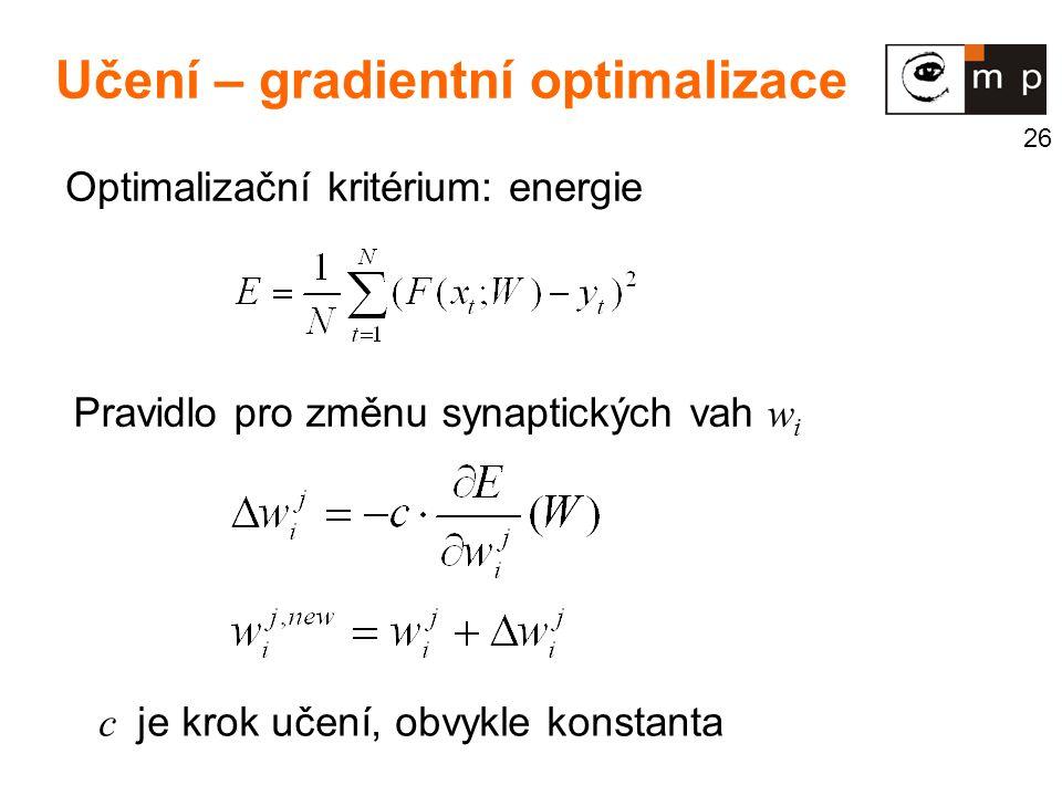 Učení – gradientní optimalizace