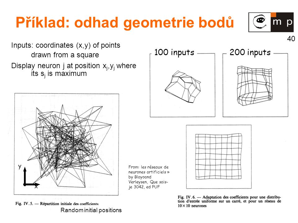 Příklad: odhad geometrie bodů