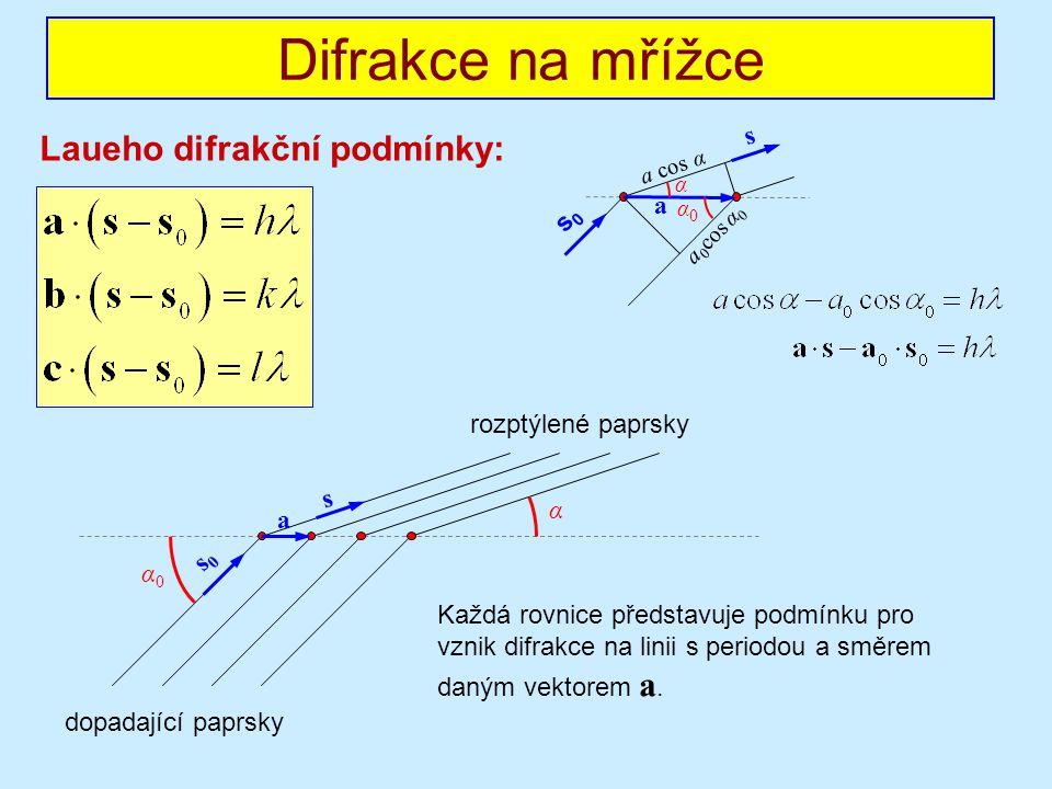 Difrakce na mřížce Laueho difrakční podmínky: s a s0