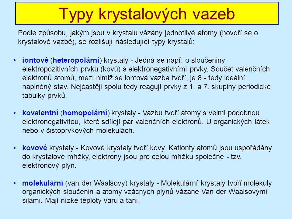 Typy krystalových vazeb