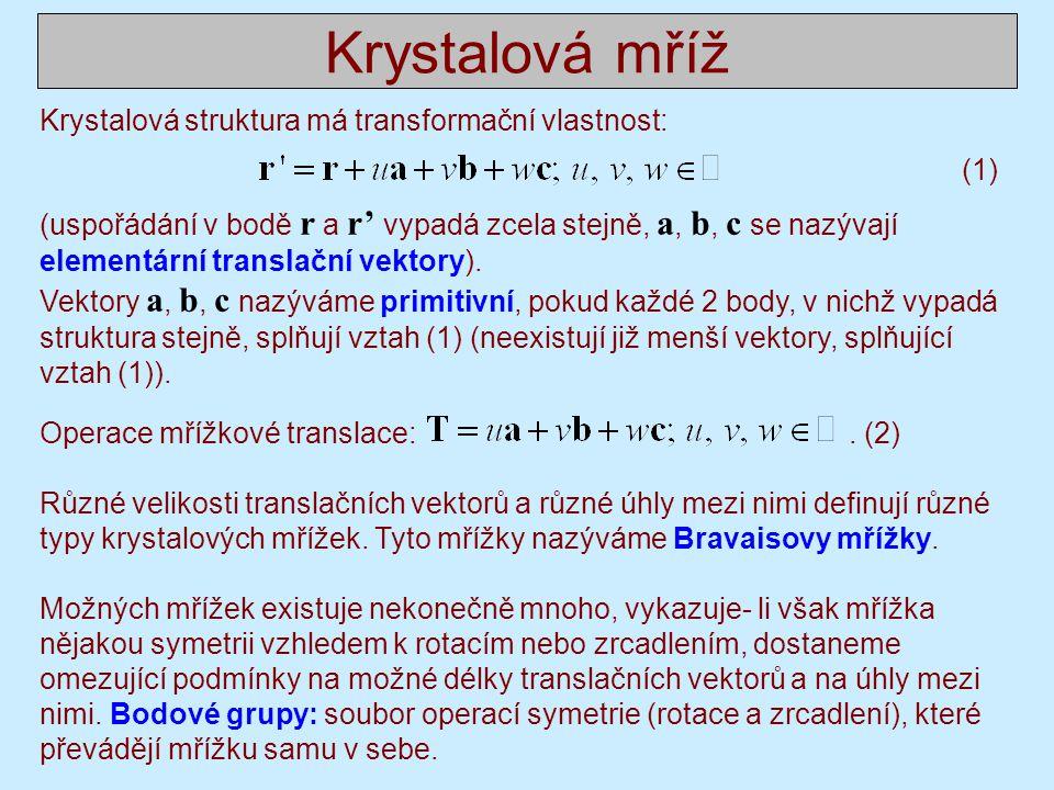 Krystalová mříž Krystalová struktura má transformační vlastnost: