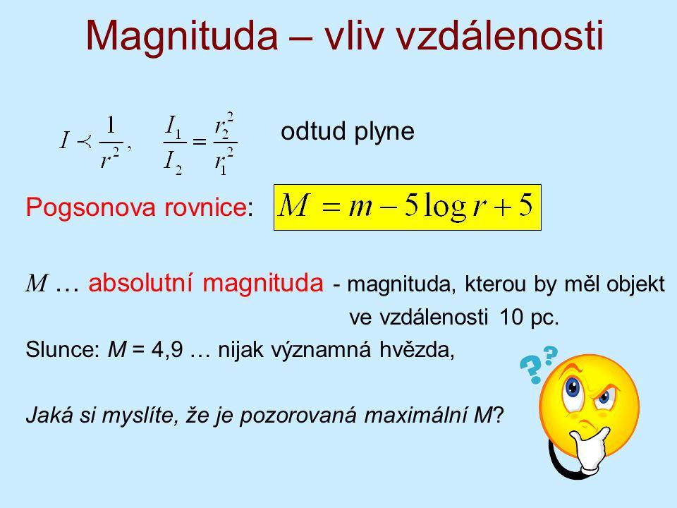 Magnituda – vliv vzdálenosti