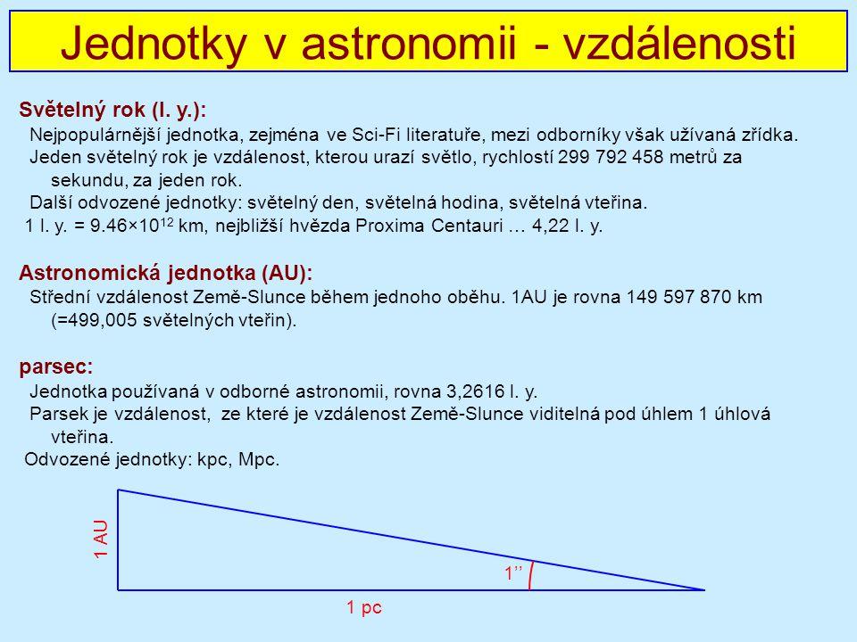 Jednotky v astronomii - vzdálenosti