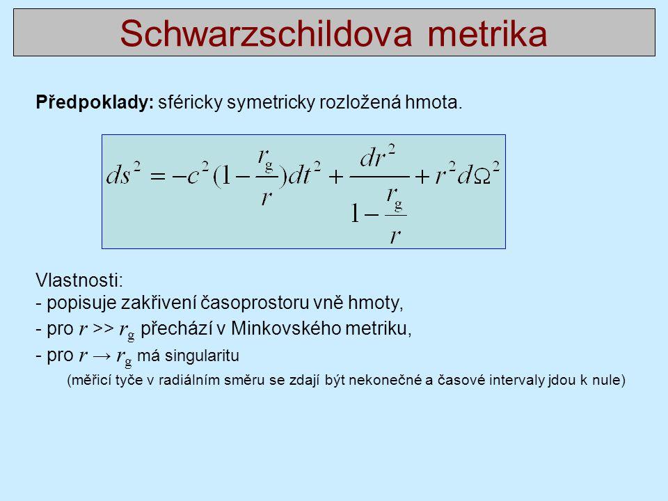 Schwarzschildova metrika
