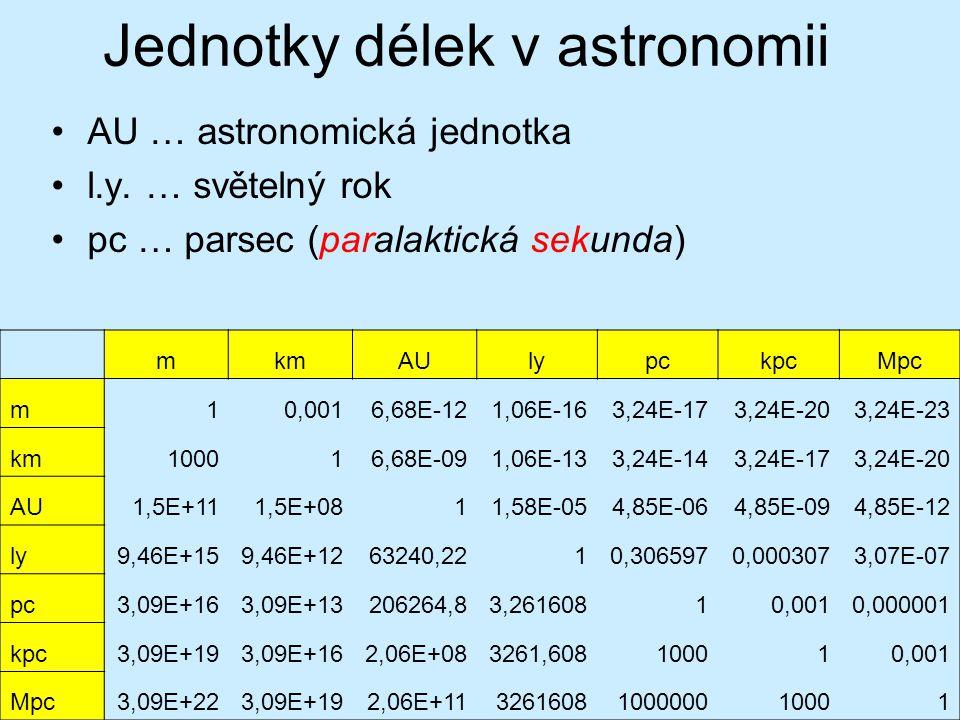 Jednotky délek v astronomii
