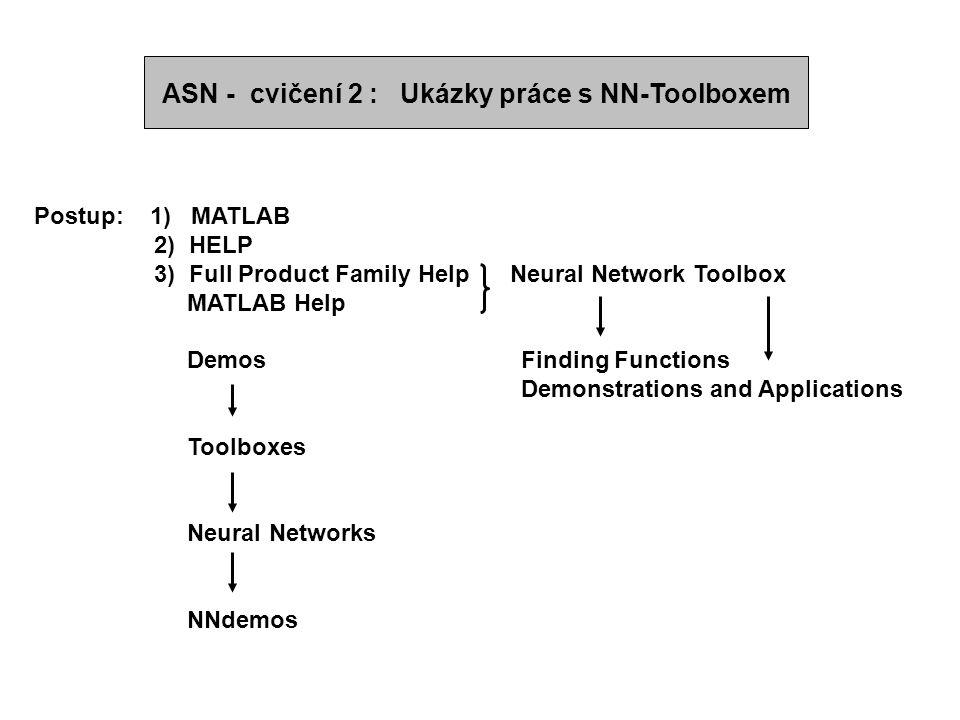 ASN - cvičení 2 : Ukázky práce s NN-Toolboxem
